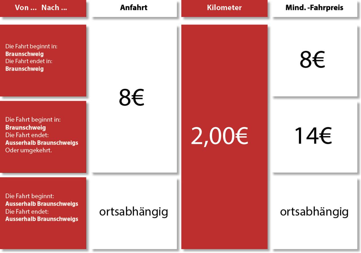 Minicar-Preise-Großraum-1