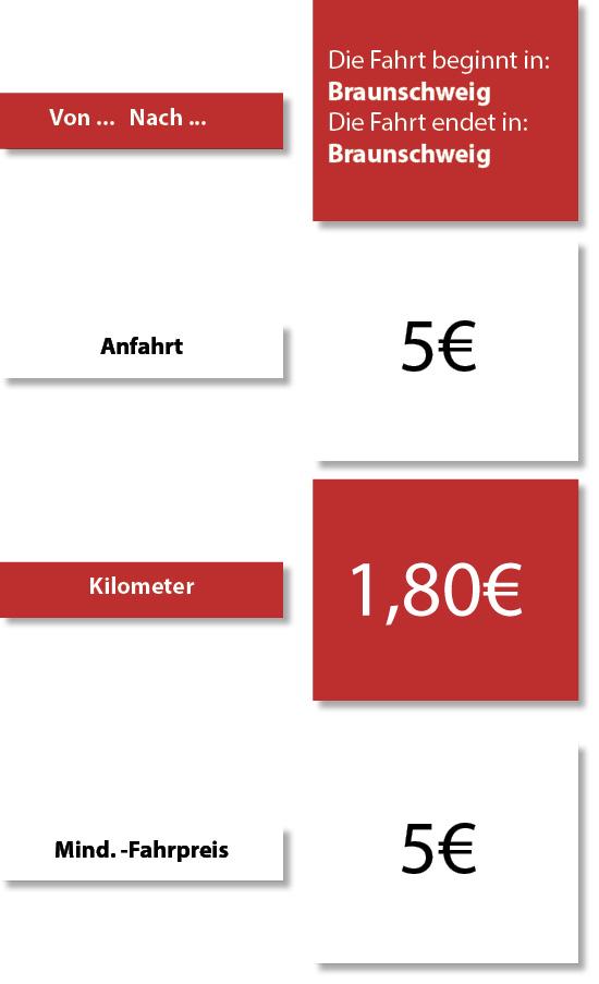 Minicar-Preise-PKW Braunschweig
