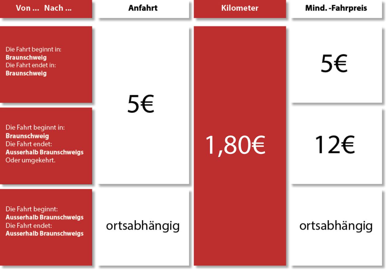 Minicar-Preise-PKW