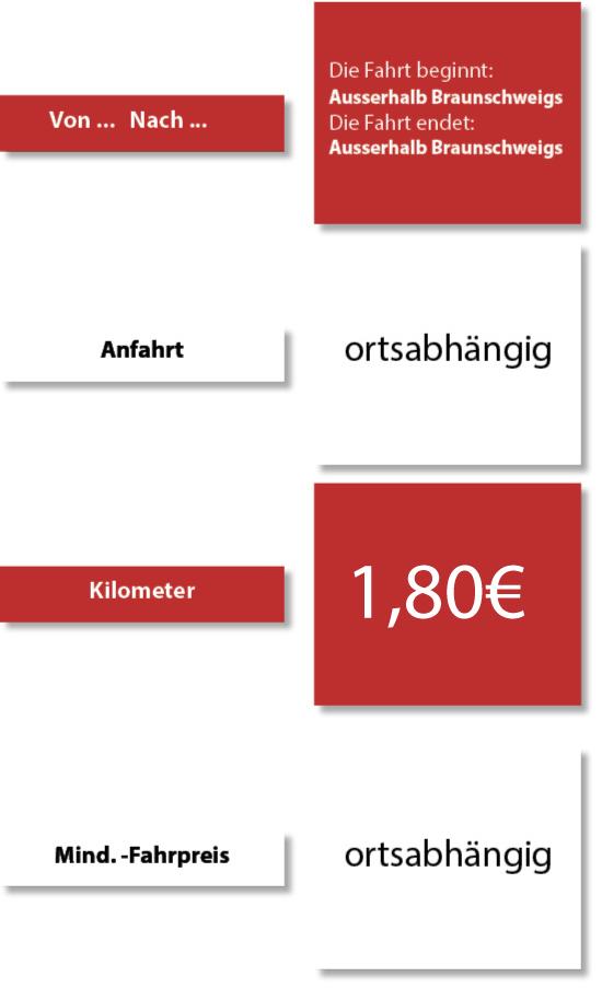 Preise-Minicar-außerhalb braunschweigs